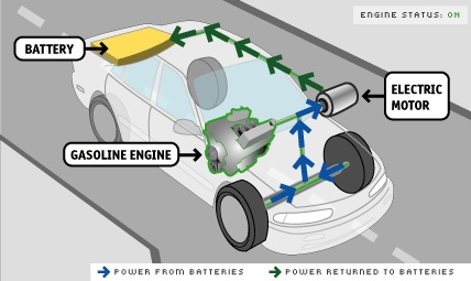regenerative-braking